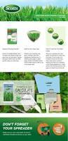 scotts 15 lb 5 000 sq ft turf builder starter brand fertilizer