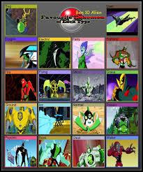 Ben 10 Meme - favorite ben 10 alien type meme iv by freezerpiano on deviantart