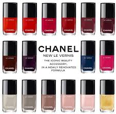 chanel spring 2017 coco codes collection nail lacquers new in