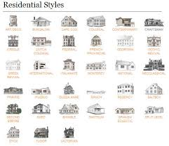 Styles Of Home Architecture | modern home architecture styles architecture on pinterest style