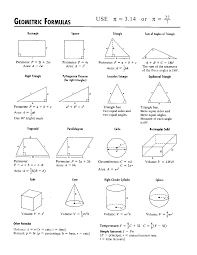 Area Formula by Measurement Year 10 11 Lessons Tes Teach