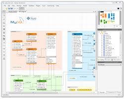 datenbank design tool mysql workbench visuelles datenbank design tool