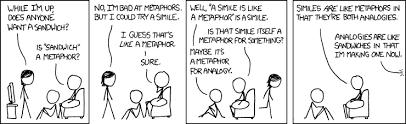 simile euphemism and hyperbole what metaphors aren u0027t