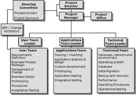 technical documentation template sap