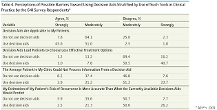 prostate cancer decision making clinical decision support jama