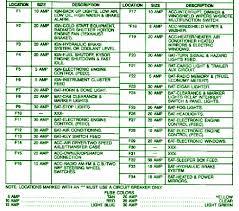 diagrams 440389 international 4700 fuse panel diagram u2013 1998