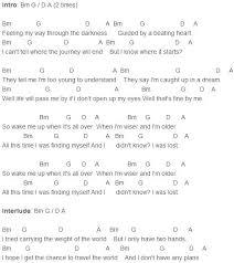 Count On Me Ukulele Tabs Pdf Avicii Me Up Chords Avicii Avicii Guitars