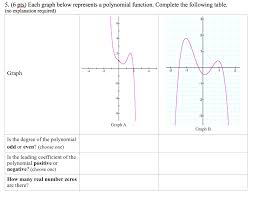 look at the graph of the quadratic function and co chegg com