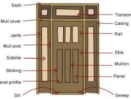 How To Install Interior Door Casing Door Framing And Installation Build