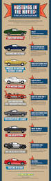 best 10 ford mustang history ideas on pinterest mustang ford