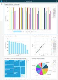 Deep Silo Builder Converging Data Silos To Amazon Redshift Using Aws Dms Aws Big