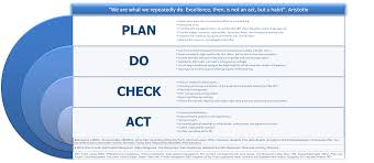 the macro implementation plan of lean in dmaic format part 4