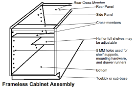 Kitchen Cabinet Construction by Frameless Kitchen Cabinet Construction Plans Memsaheb Net