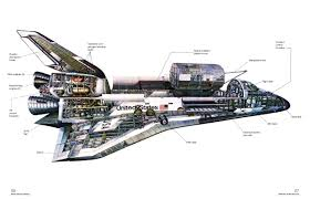 nasa space shuttle manual an insight into the design