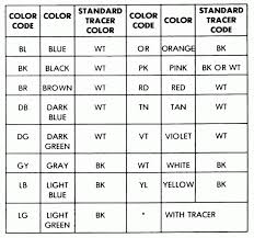 car 1956 ford wiring color codes 1956 ford wiring color codes