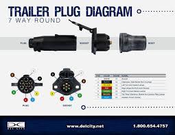 wiring diagrams 7 pin trailer 7 pin wiring diagram trailer plug