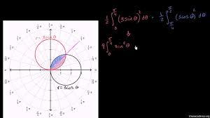 area bounded by polar curves video khan academy
