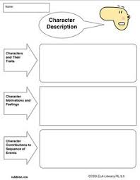 problem solution graphic organizer google search graphic