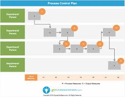 quality control plan template excel exltemplates