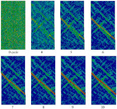 metals free full text numerical modeling of cyclic deformation