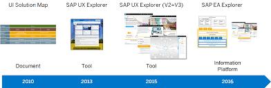 sap ux tutorial sap ux explorer is going to grow sap enterprise architecture