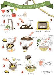 cuisine illustration caroline selmes illustration