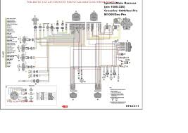 polaris trail boss wiring diagram dolgular com