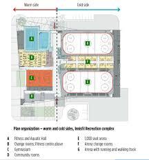 sustainable design of recreation facilities sustainable