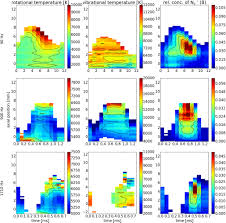 batch processing of overlapping molecular spectra as a tool for