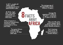 africa facts africa facts web
