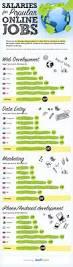 199 best infographics career images on pinterest career