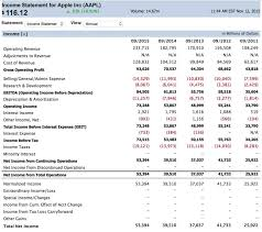 Cash Flow Spreadsheet Excel Spreadsheet Template Simple Income Statement Example Simple Income