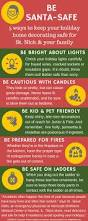 infographic 5 simple tips for safe holiday decorating