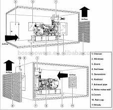 400v genset with cummins engine 6btaa5 9 g2 112kw generator power