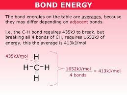 Bond Energies Table Tang 06 Bond Energy
