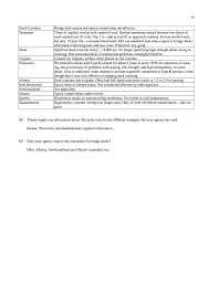 appendix c summary of responses to survey questionnaire