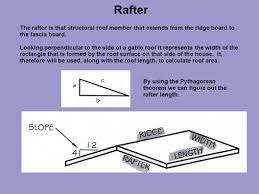 calculating house square footage roofing materials estimating a square is used to describe an area