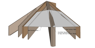 rafter roof u0026 carpentry tools rafter angle squares