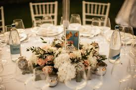how does it take to plan a wedding how does it take to plan a wedding italian style weddings