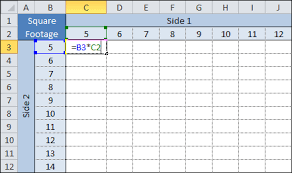 absolute and relative cell references in excel excel semi pro