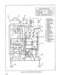 ezgo golf cart wiring diagram for ez go 36volt within battery