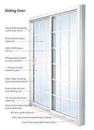 sliding patio doors door installation by window town