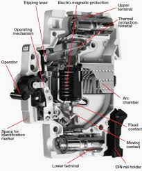 mcb miniature circuit breaker construction