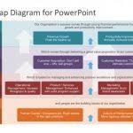 it strategic plan template powerpoint business framework strategic