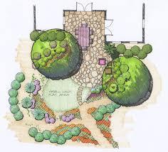 61 best landscape plans images on pinterest landscape plans
