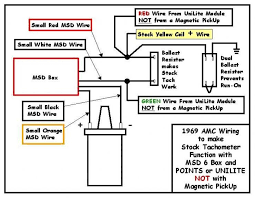 ballast resistor wiring diagram u2013 the wiring diagram u2013 readingrat net