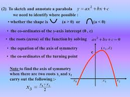 reminders 1 the graph of a quadratic function is a parabola if