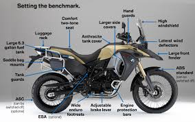 bmw f800gs 2010 specs rideapart review 2014 bmw f 800 gs adventure rideapart