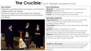 crucible study guide ap answers the crucible essay questions conformity crucible theme essay