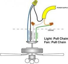 how to wire a ceiling fan to a wall switch wire a ceiling fan 2 way switch diagram repairs electrical